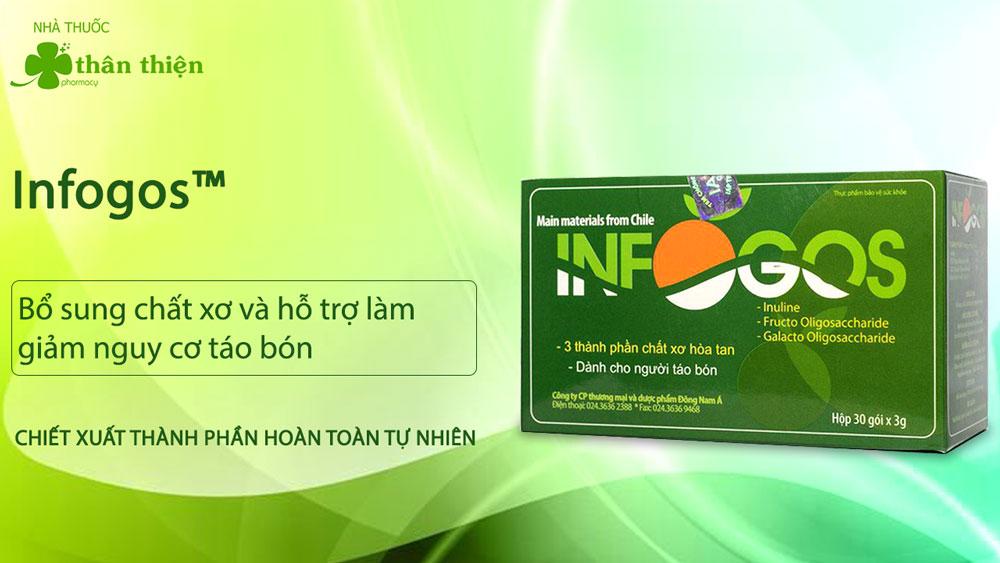 Sản phẩm Infogos có bán chính hãng tại Nhà Thuốc Thân Thiện