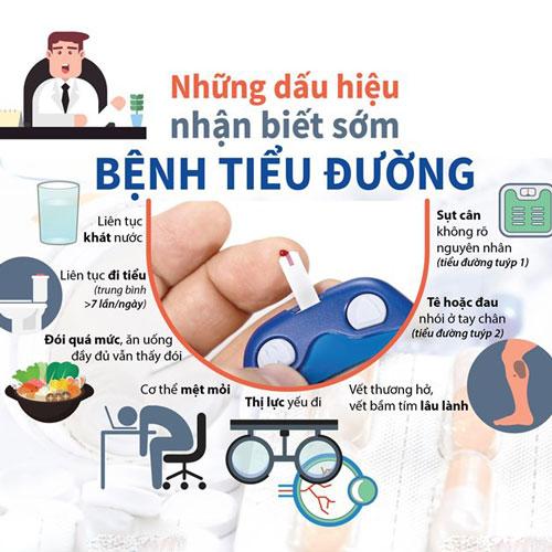 Nhận biết bị tiểu đường