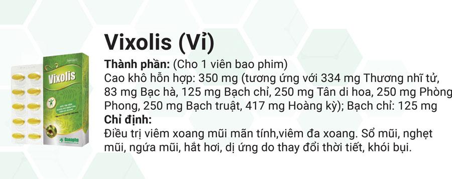 Thuốc Vixolis hiện có bán ở hầu hết các nhà thuốc trên toàn quốc